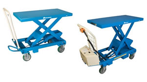 MobiLift™ Mobile Lift Tables – Bishamon®